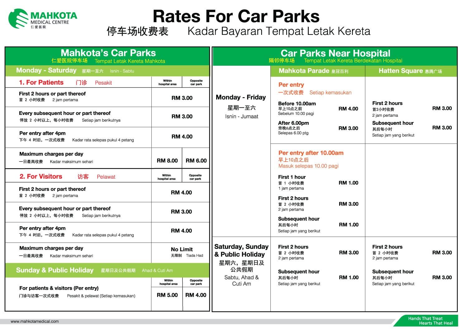 Mahkota Carpark Charges